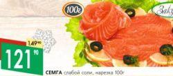 Скидки и акции в Риомаге на красную рыбу
